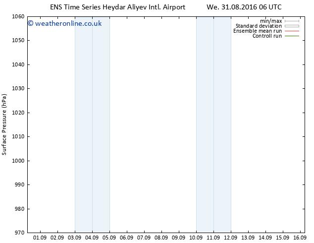 Surface pressure GEFS TS Fr 16.09.2016 06 GMT