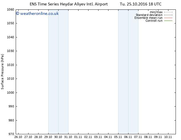 Surface pressure GEFS TS Tu 25.10.2016 18 GMT