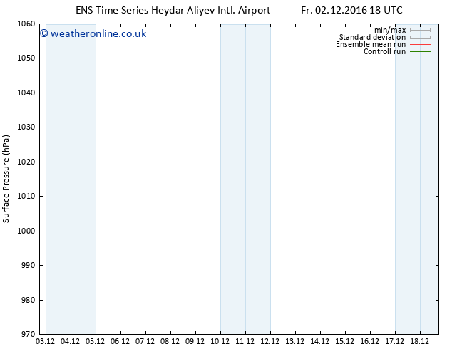Surface pressure GEFS TS Fr 02.12.2016 18 GMT