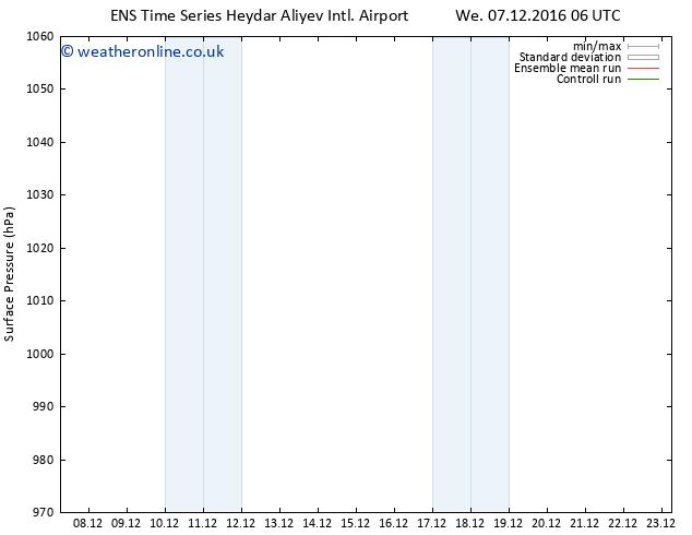 Surface pressure GEFS TS Fr 23.12.2016 06 GMT