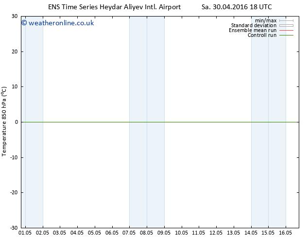 Temp. 850 hPa GEFS TS Tu 03.05.2016 12 GMT