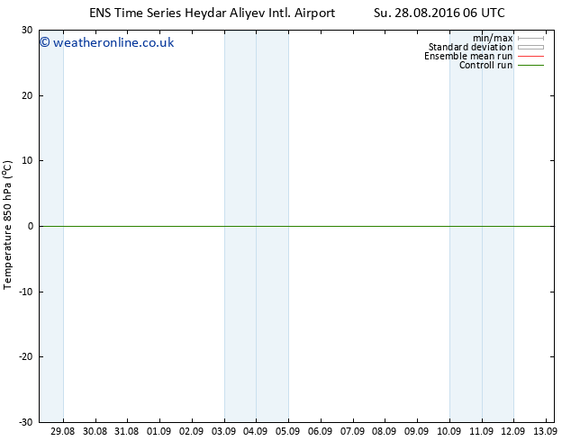 Temp. 850 hPa GEFS TS Su 28.08.2016 12 GMT