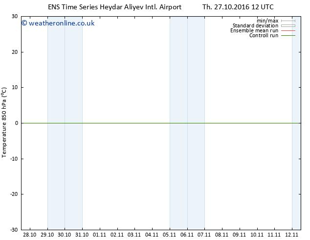 Temp. 850 hPa GEFS TS Su 30.10.2016 06 GMT