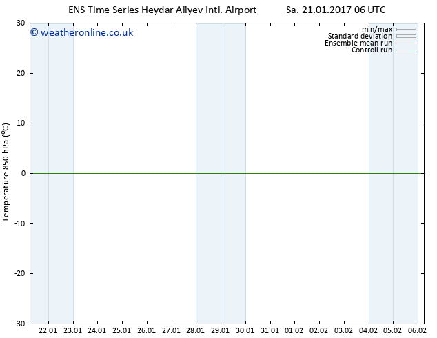 Temp. 850 hPa GEFS TS Tu 24.01.2017 00 GMT