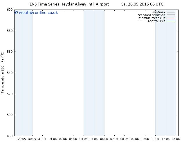 Height 500 hPa GEFS TS Su 29.05.2016 18 GMT