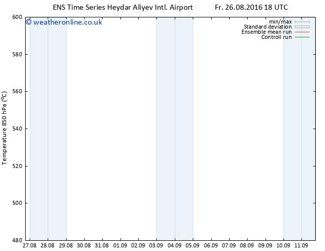 Height 500 hPa GEFS TS Su 28.08.2016 06 GMT