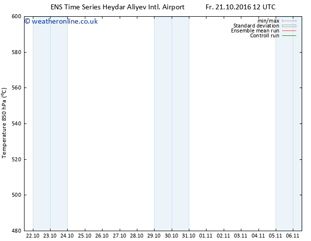 Height 500 hPa GEFS TS Su 23.10.2016 12 GMT