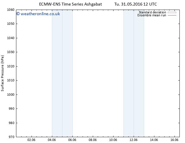 Surface pressure ECMWFTS Fr 10.06.2016 12 GMT