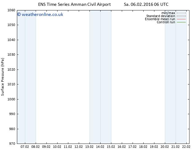 Surface pressure GEFS TS Sa 06.02.2016 06 GMT