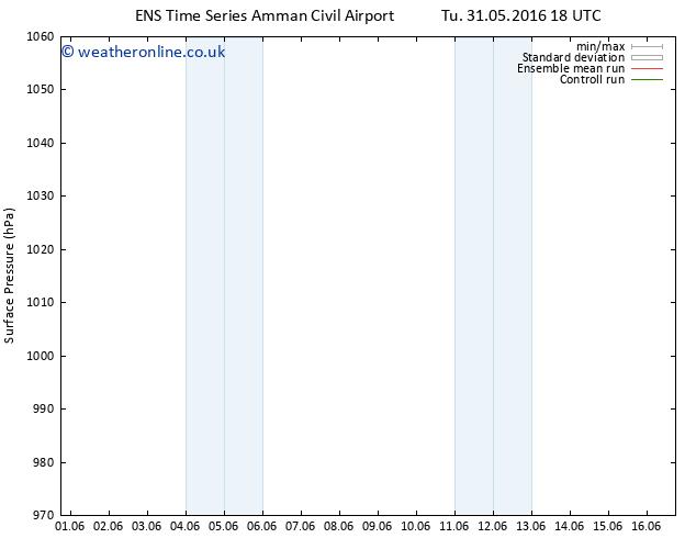 Surface pressure GEFS TS Tu 31.05.2016 18 GMT