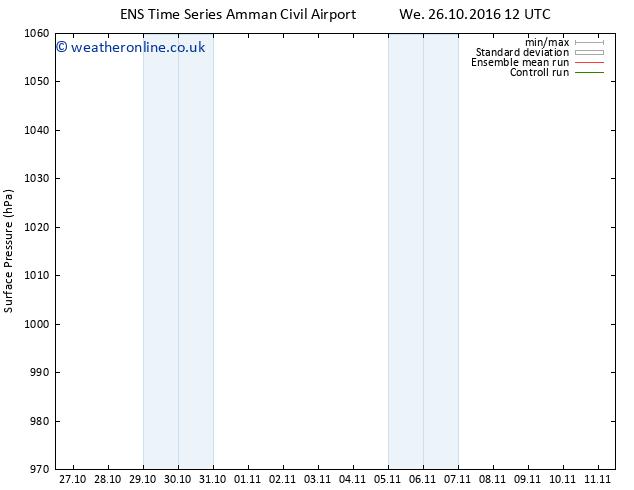 Surface pressure GEFS TS We 26.10.2016 12 GMT