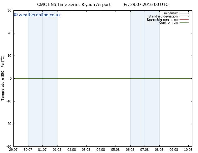 Temp. 850 hPa CMC TS We 10.08.2016 06 GMT