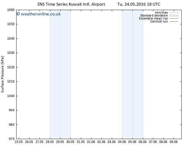 Surface pressure GEFS TS Th 09.06.2016 18 GMT