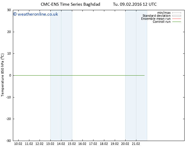 Temp. 850 hPa CMC TS Th 11.02.2016 00 GMT