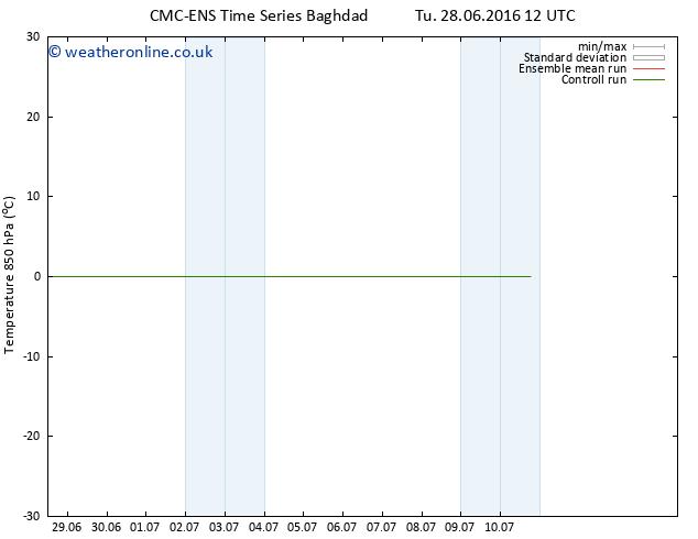 Temp. 850 hPa CMC TS Th 30.06.2016 00 GMT