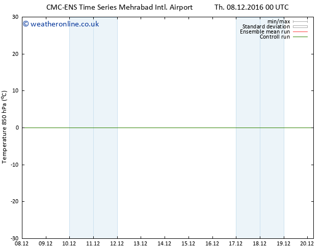 Temp. 850 hPa CMC TS Th 15.12.2016 12 GMT