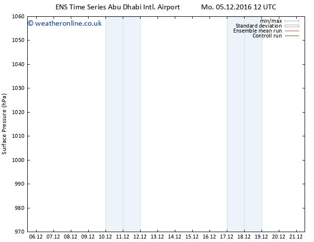 Surface pressure GEFS TS Th 15.12.2016 12 GMT