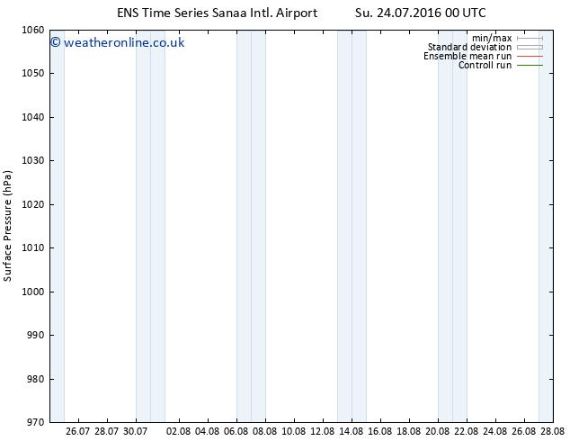 Surface pressure GEFS TS Tu 26.07.2016 12 GMT