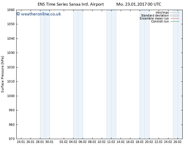 Surface pressure GEFS TS We 25.01.2017 12 GMT