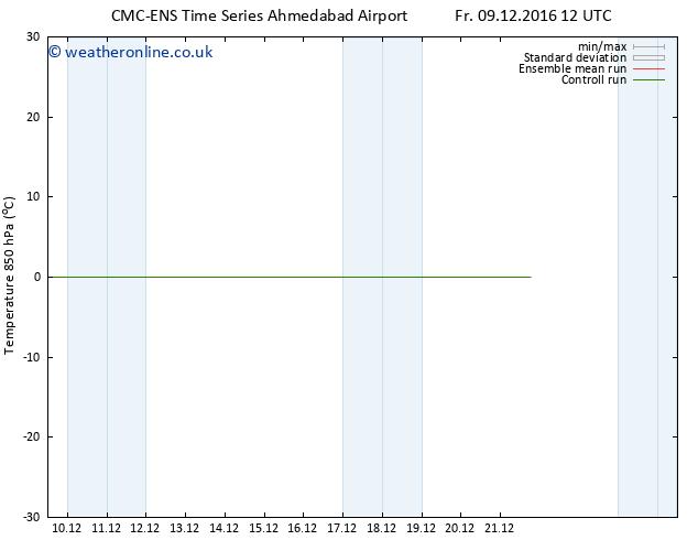 Temp. 850 hPa CMC TS Tu 13.12.2016 18 GMT