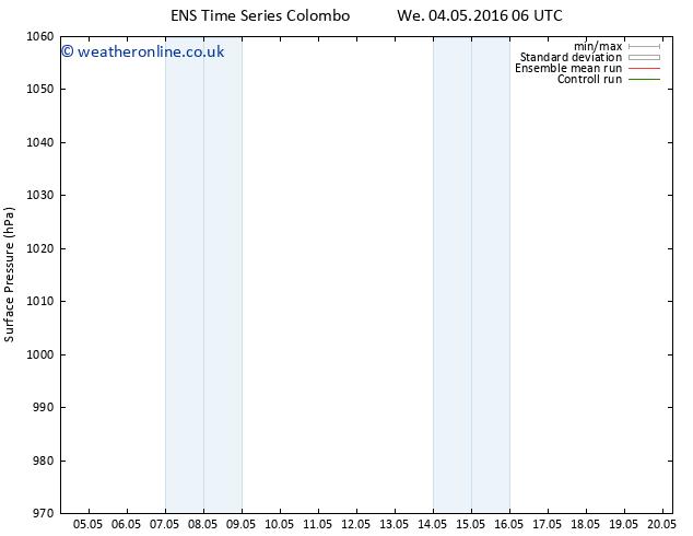 Surface pressure GEFS TS Fr 20.05.2016 06 GMT