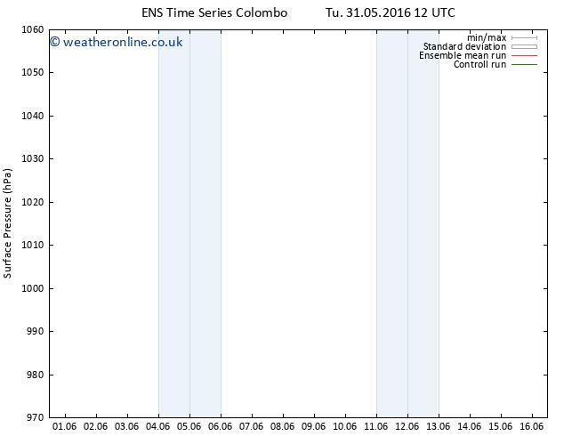 Surface pressure GEFS TS Th 16.06.2016 12 GMT