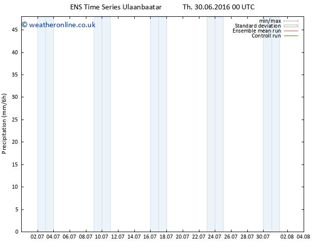 Precipitation GEFS TS Sa 16.07.2016 00 GMT
