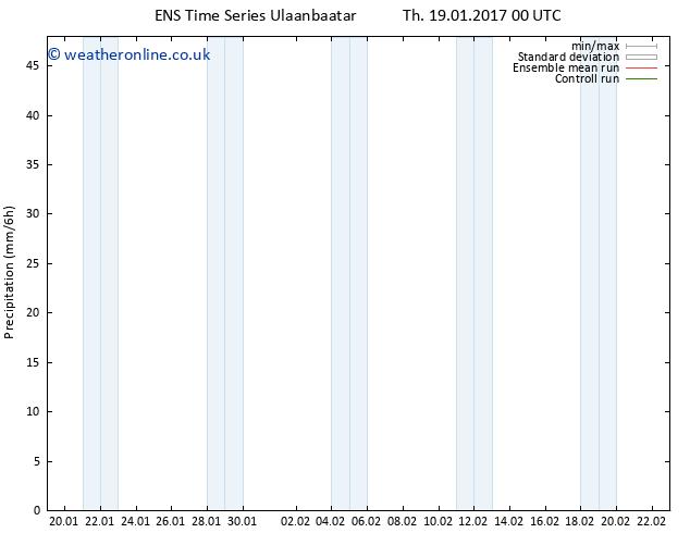 Precipitation GEFS TS Sa 04.02.2017 00 GMT