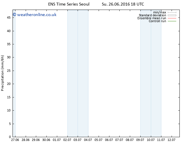 Precipitation GEFS TS Tu 12.07.2016 18 GMT