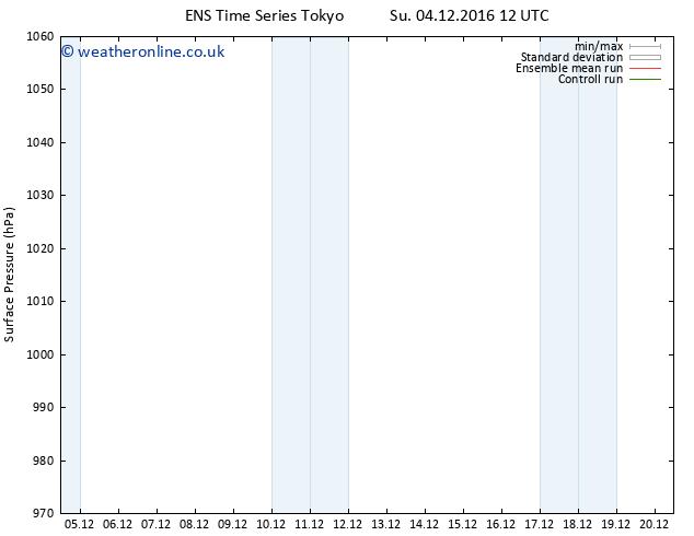 Surface pressure GEFS TS Su 11.12.2016 00 GMT
