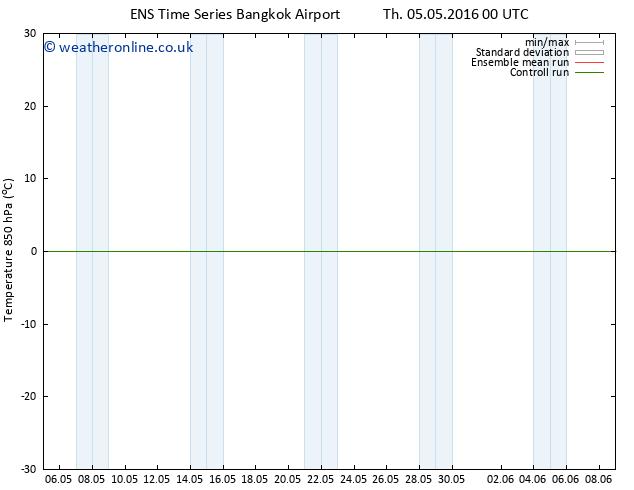 Temp. 850 hPa GEFS TS Th 19.05.2016 12 GMT