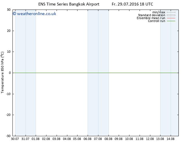 Temp. 850 hPa GEFS TS Sa 13.08.2016 06 GMT