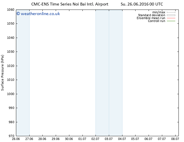 Surface pressure CMC TS Mo 27.06.2016 12 GMT