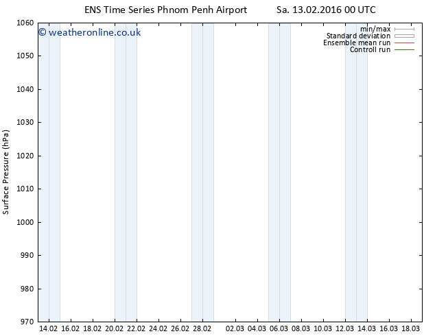 Surface pressure GEFS TS Su 14.02.2016 00 GMT