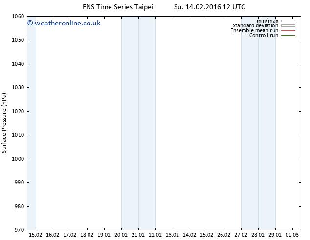 Surface pressure GEFS TS Mo 22.02.2016 12 GMT