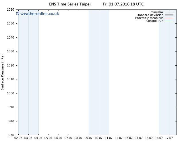 Surface pressure GEFS TS Sa 09.07.2016 18 GMT