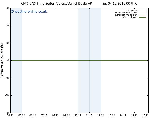 Temp. 850 hPa CMC TS Tu 06.12.2016 12 GMT