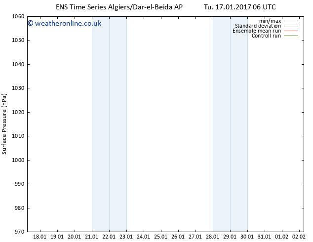 Surface pressure GEFS TS Th 19.01.2017 18 GMT