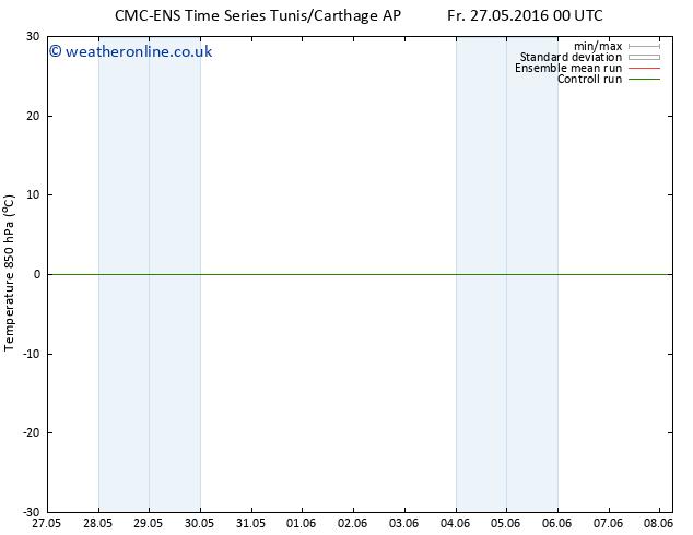 Temp. 850 hPa CMC TS Su 29.05.2016 12 GMT