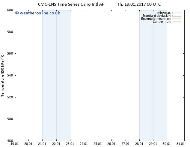 Height 500 hPa CMC TS Sa 21.01.2017 18 GMT