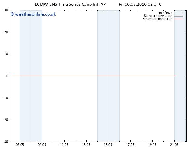 Temp. 850 hPa ECMWFTS Sa 07.05.2016 02 GMT