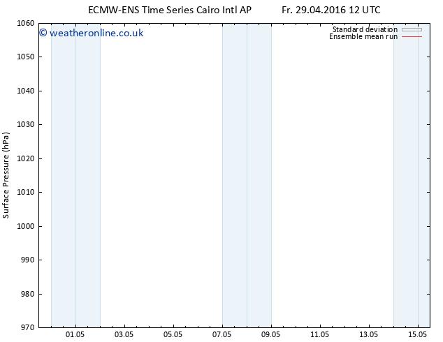 Surface pressure ECMWFTS Su 01.05.2016 12 GMT