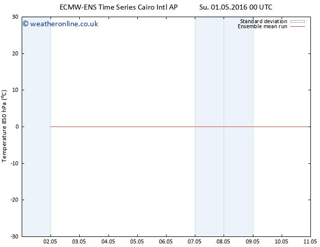 Temp. 850 hPa ECMWFTS We 04.05.2016 00 GMT
