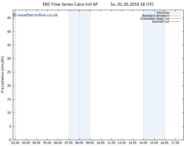 Precipitation GEFS TS Mo 02.05.2016 00 GMT