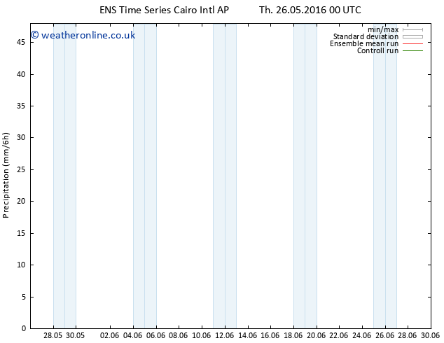 Precipitation GEFS TS Fr 27.05.2016 12 GMT