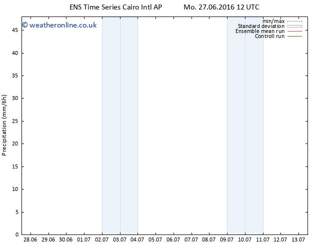 Precipitation GEFS TS We 13.07.2016 12 GMT