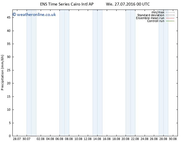 Precipitation GEFS TS We 27.07.2016 18 GMT