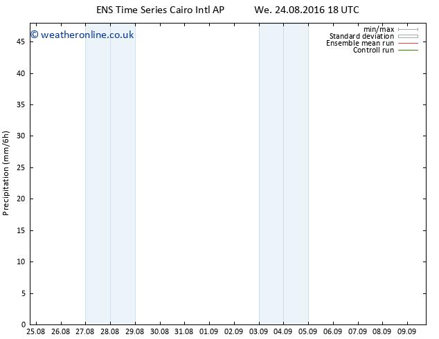Precipitation GEFS TS Sa 27.08.2016 06 GMT