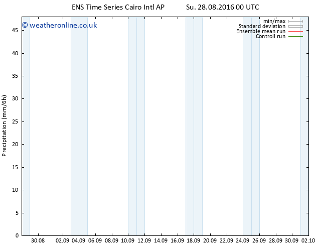 Precipitation GEFS TS Su 28.08.2016 06 GMT