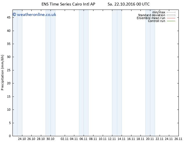 Precipitation GEFS TS Sa 22.10.2016 06 GMT